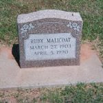 Thumbnail image for Ruby MALICOAT